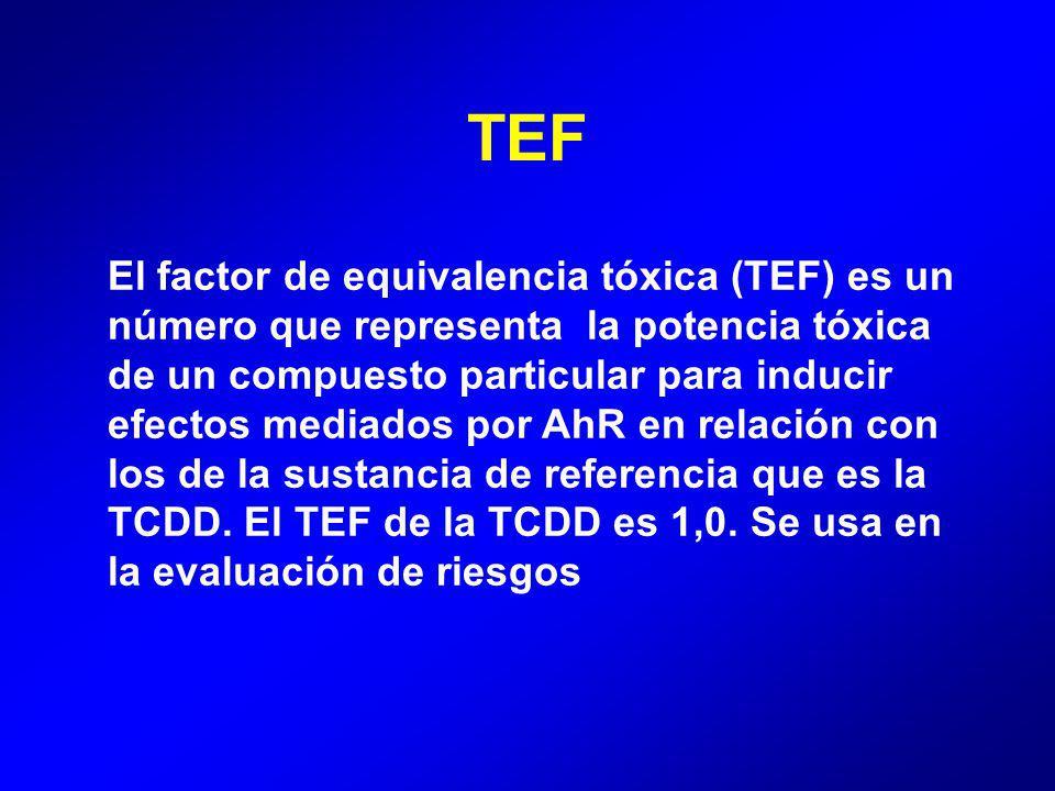 El factor de equivalencia tóxica (TEF) es un número que representa la potencia tóxica de un compuesto particular para inducir efectos mediados por AhR en relación con los de la sustancia de referencia que es la TCDD.