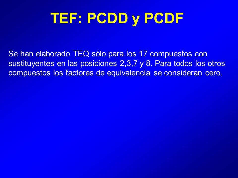 TEF: PCDD y PCDF Se han elaborado TEQ sólo para los 17 compuestos con sustituyentes en las posiciones 2,3,7 y 8.
