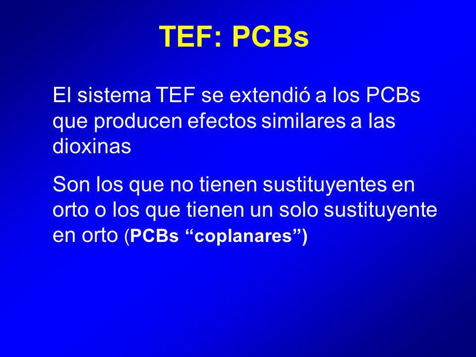 TEF: PCBs El sistema TEF se extendió a los PCBs que producen efectos similares a las dioxinas Son los que no tienen sustituyentes en orto o los que tienen un solo sustituyente en orto (PCBs coplanares)