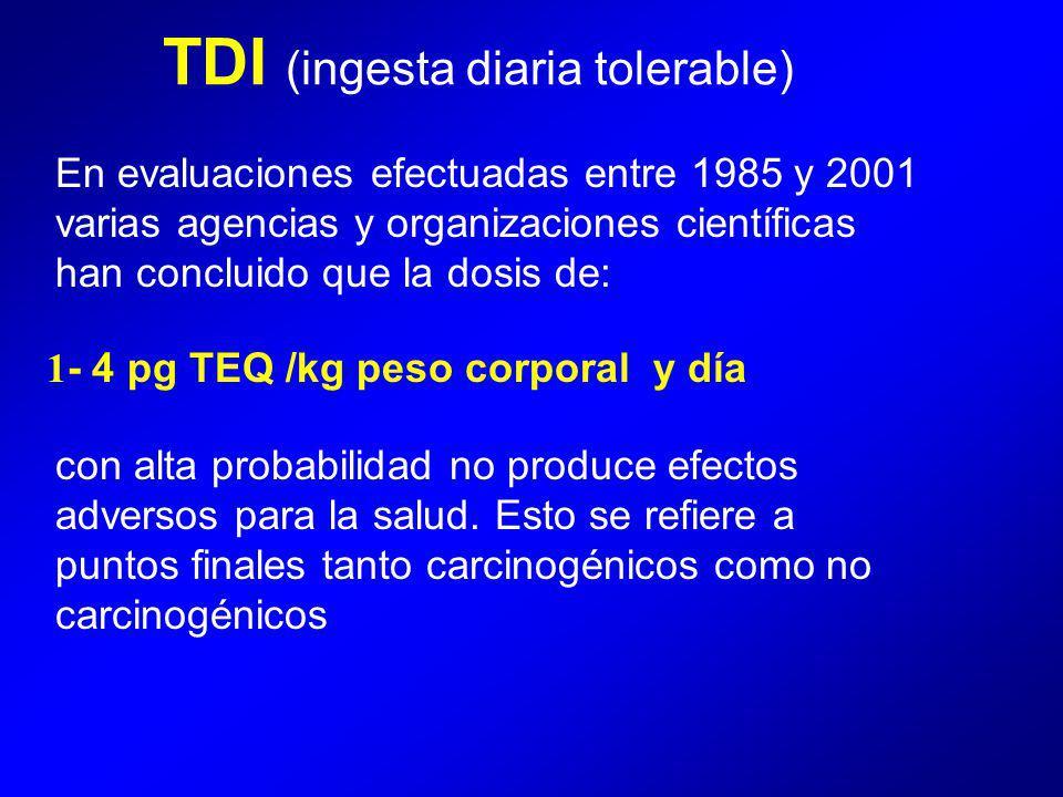 TDI (ingesta diaria tolerable) 1 - 4 pg TEQ /kg peso corporal y día En evaluaciones efectuadas entre 1985 y 2001 varias agencias y organizaciones científicas han concluido que la dosis de: con alta probabilidad no produce efectos adversos para la salud.