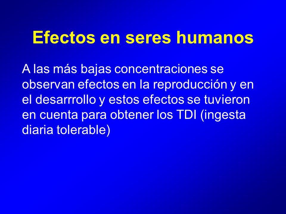 Efectos en seres humanos A las más bajas concentraciones se observan efectos en la reproducción y en el desarrrollo y estos efectos se tuvieron en cuenta para obtener los TDI (ingesta diaria tolerable)