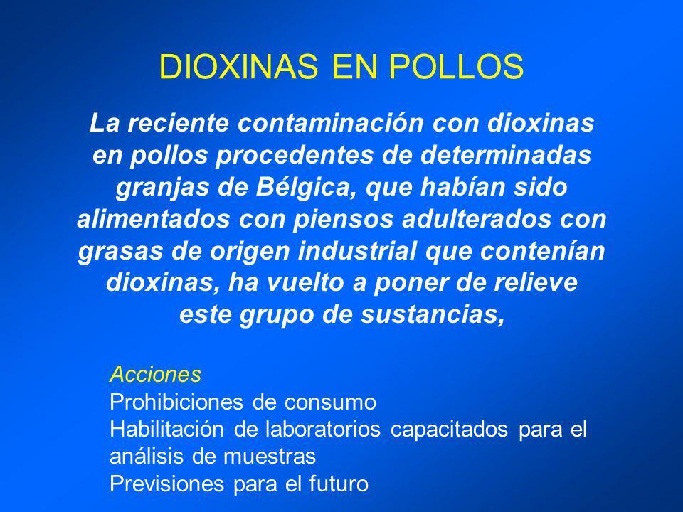 La reciente contaminación con dioxinas en pollos procedentes de determinadas granjas de Bélgica, que habían sido alimentados con piensos adulterados con grasas de origen industrial que contenían dioxinas, ha vuelto a poner de relieve este grupo de sustancias, DIOXINAS EN POLLOS Acciones Prohibiciones de consumo Habilitación de laboratorios capacitados para el análisis de muestras Previsiones para el futuro