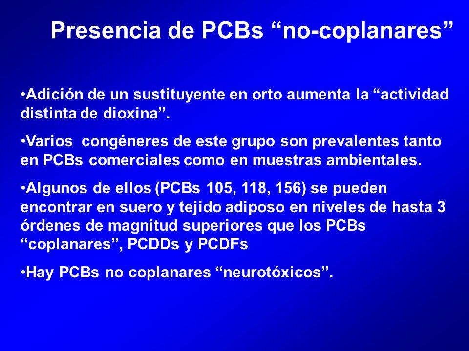 Presencia de PCBs no-coplanares Adición de un sustituyente en orto aumenta la actividad distinta de dioxina.