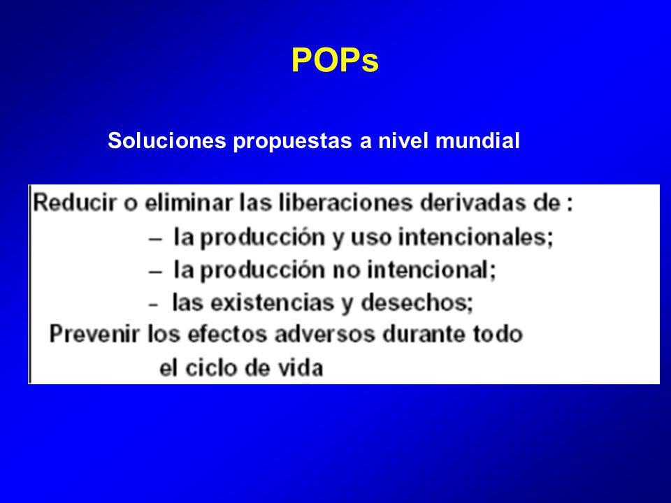 POPs Soluciones propuestas a nivel mundial