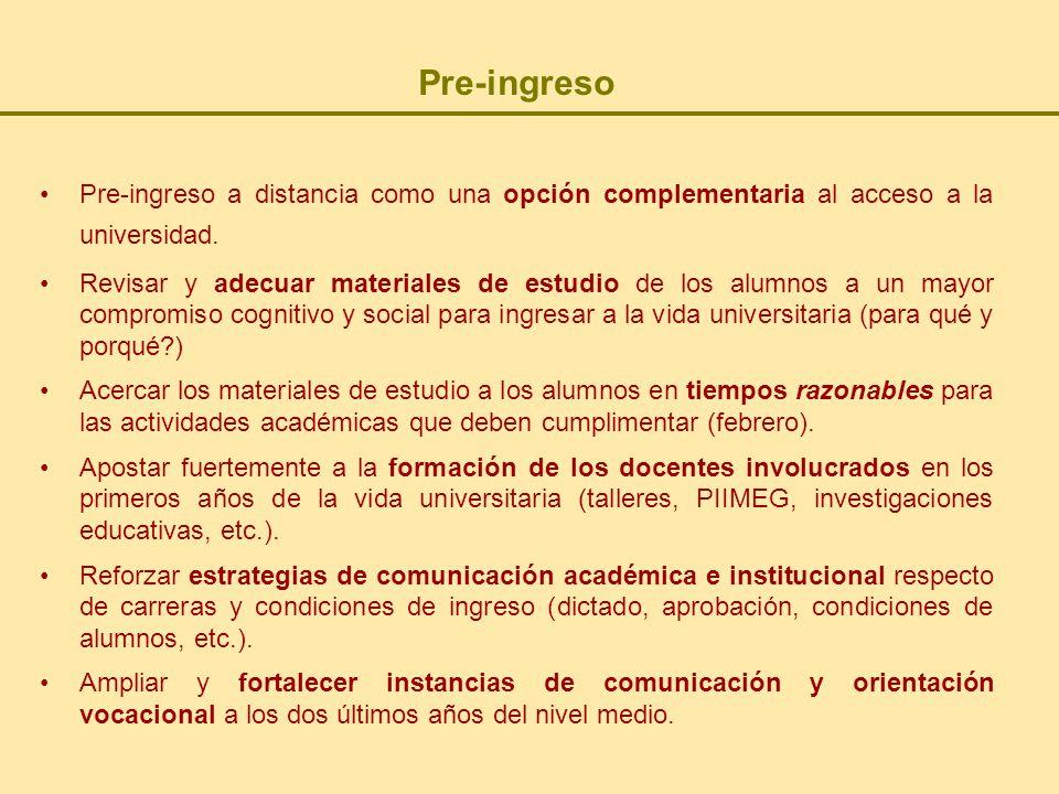 Pre-ingreso Pre-ingreso a distancia como una opción complementaria al acceso a la universidad.