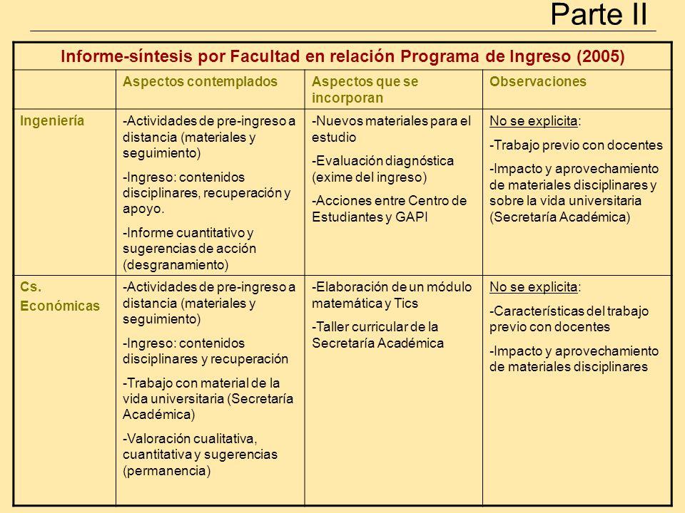 Informe-síntesis por Facultad en relación Programa de Ingreso (2005) Aspectos contempladosAspectos que se incorporan Observaciones Cs.