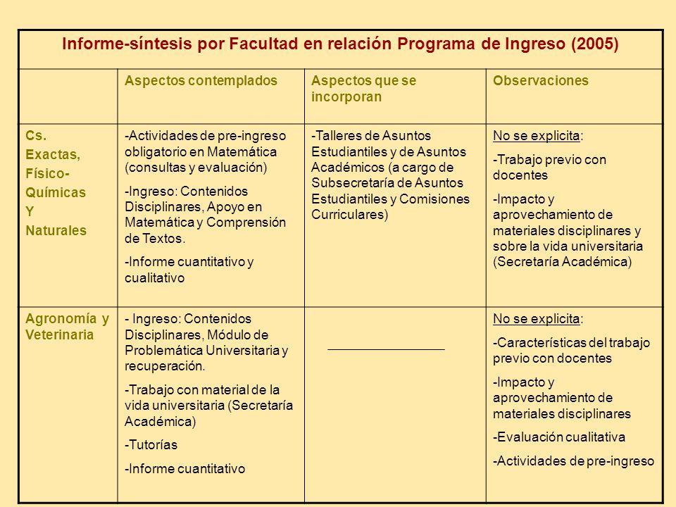 Orientación y Seguimiento Aunar criterios y modalidades de trabajo para las tutorías, en razón de la retención, acompañamiento e inserción de los alumnos a la vida universitaria (pensar en 1 año al menos).