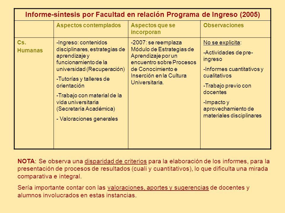 Parte III Evolución del Ingreso UNRC 1996-2007 Según Facultades
