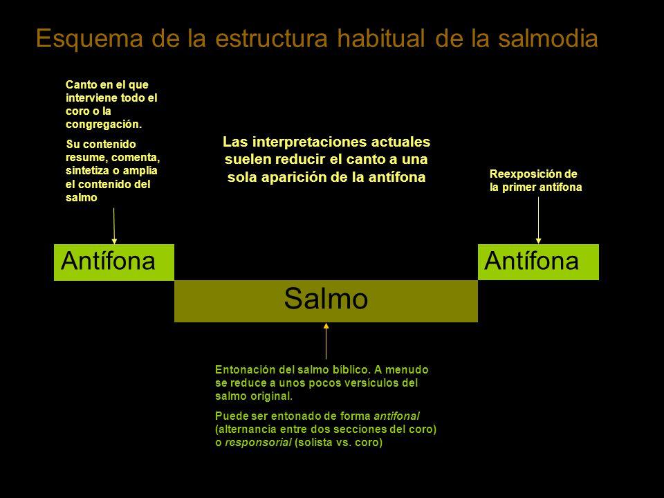 Esquema de la estructura habitual de la salmodia Antífona Salmo Canto en el que interviene todo el coro o la congregación. Su contenido resume, coment