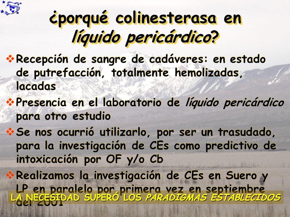 ¿porqué colinesterasa en líquido pericárdico? Recepción de sangre de cadáveres: en estado de putrefacción, totalmente hemolizadas, lacadas Presencia e