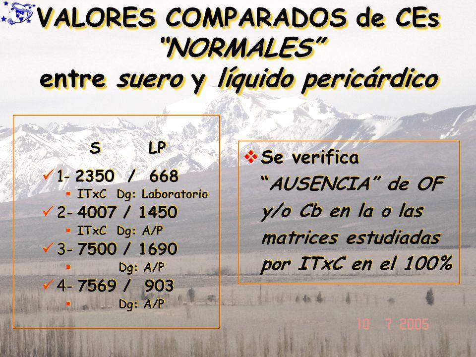 VALORES COMPARADOS de CEs NORMALES entre suero y líquido pericárdico 1- 2350 / 668 ITxC Dg: Laboratorio 2- 4007 / 1450 ITxC Dg: A/P 3- 7500 / 1690 Dg: