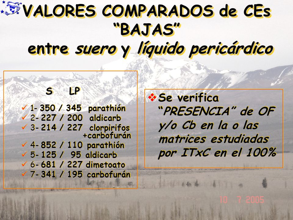 VALORES COMPARADOS de CEs BAJAS entre suero y líquido pericárdico 1- 350 / 345 parathión 2- 227 / 200 aldicarb 3- 214 / 227 clorpirifos +carbofurán 4-