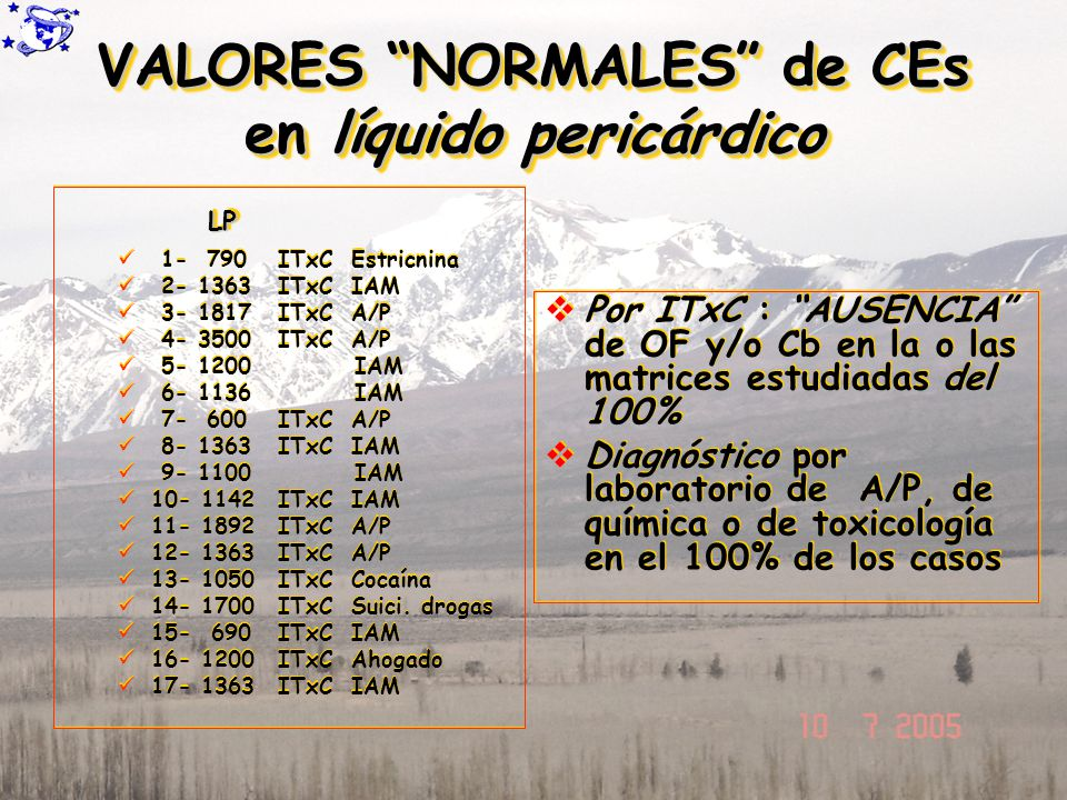 VALORES NORMALES de CEs en líquido pericárdico 1- 790ITxC Estricnina 2- 1363 ITxC IAM 3- 1817ITxC A/P 4- 3500 ITxC A/P 5- 1200 IAM 6- 1136 IAM 7- 600