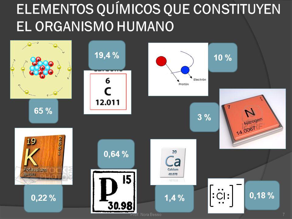 ELEMENTOS QUÍMICOS QUE CONSTITUYEN EL ORGANISMO HUMANO 65 % 19,4 % 10 % 3 % 1,4 % 0,64 % 0,22 % 0,18 % 7Prof. Nora Besso