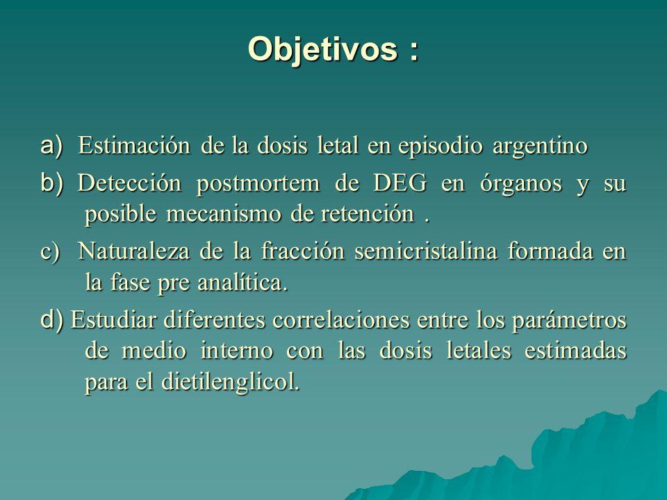 Objetivos : a) Estimación de la dosis letal en episodio argentino b) Detección postmortem de DEG en órganos y su posible mecanismo de retención.