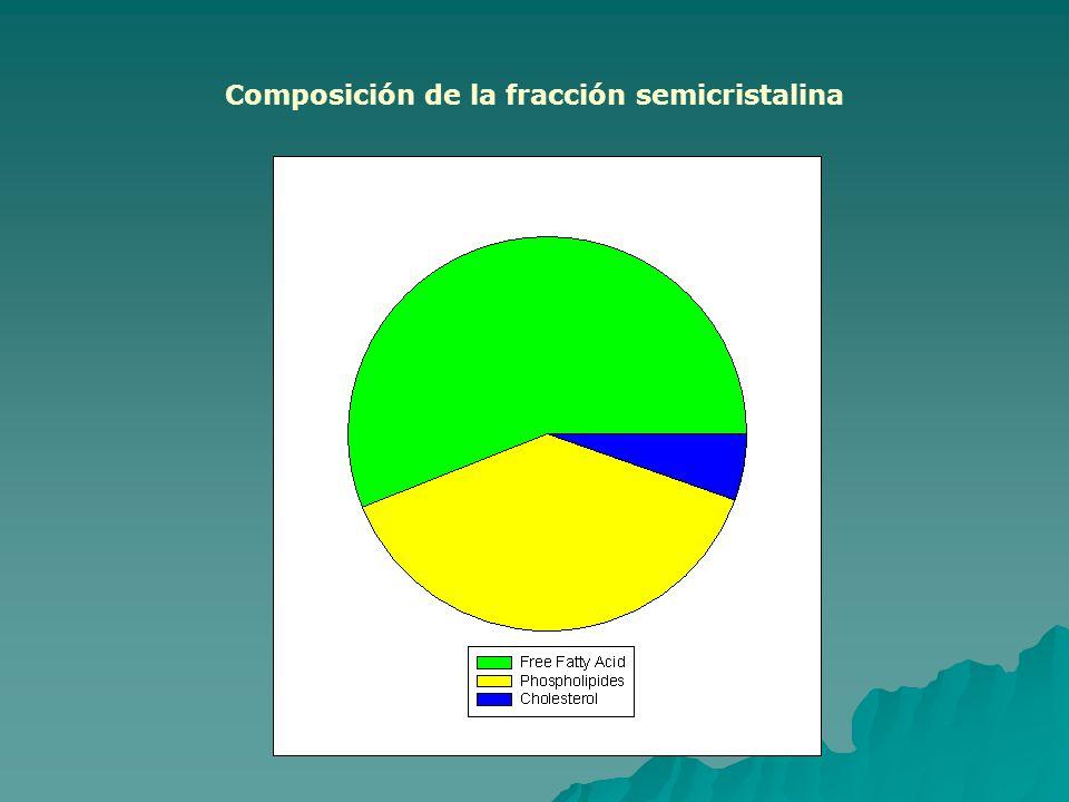 Composición de la fracción semicristalina