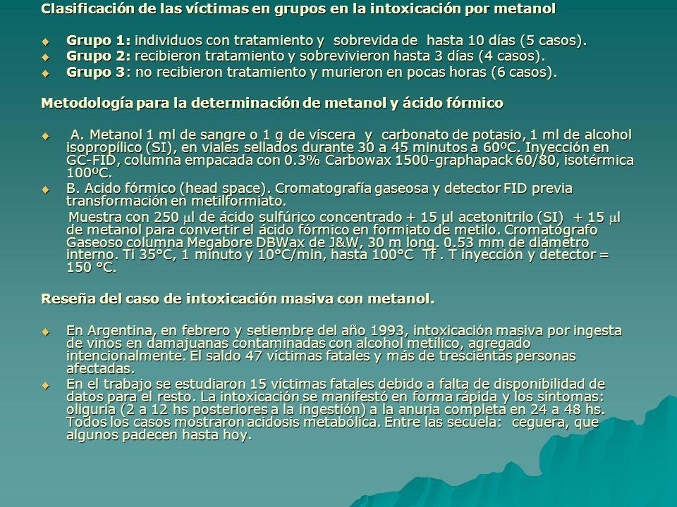Clasificación de las víctimas en grupos en la intoxicación por metanol Grupo 1: individuos con tratamiento y sobrevida de hasta 10 días (5 casos).