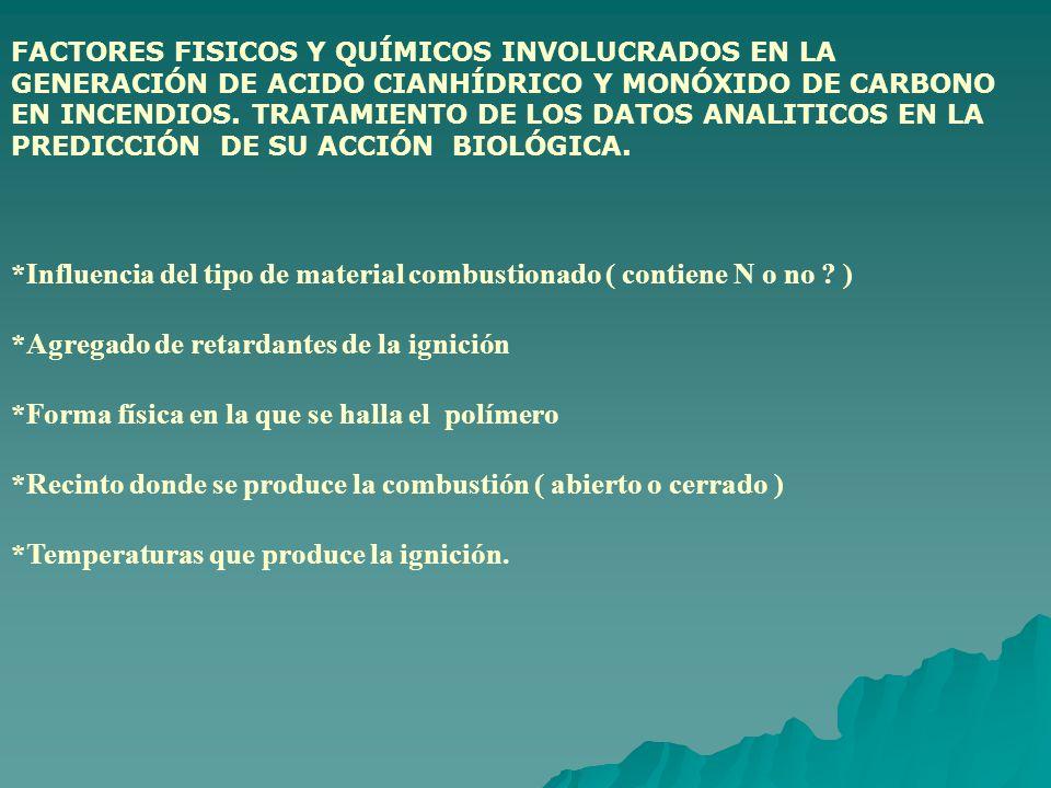 FACTORES FISICOS Y QUÍMICOS INVOLUCRADOS EN LA GENERACIÓN DE ACIDO CIANHÍDRICO Y MONÓXIDO DE CARBONO EN INCENDIOS.