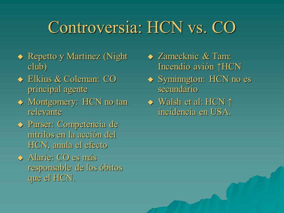 Controversia: HCN vs.