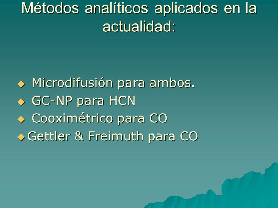 Métodos analíticos aplicados en la actualidad: Microdifusión para ambos.