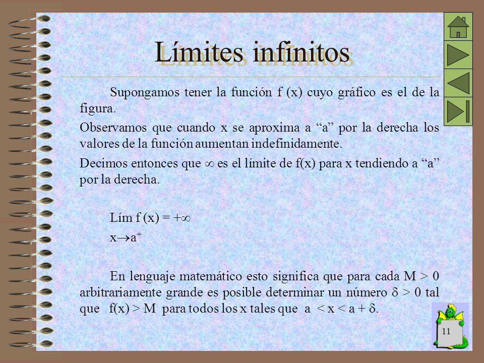 10 Igualmente la figura nos muestra que cuando x se aproxima a a por la derecha los valores de la función se aproximan a L 2. Decimos entonces que L 2