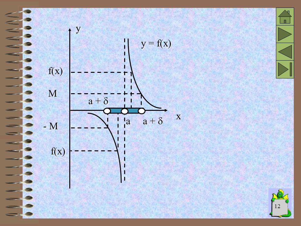 11 Límites infinitos Supongamos tener la función f (x) cuyo gráfico es el de la figura. Observamos que cuando x se aproxima a a por la derecha los val