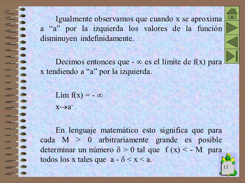 12 y = f(x) y x M f(x) - M f(x) a a + a +