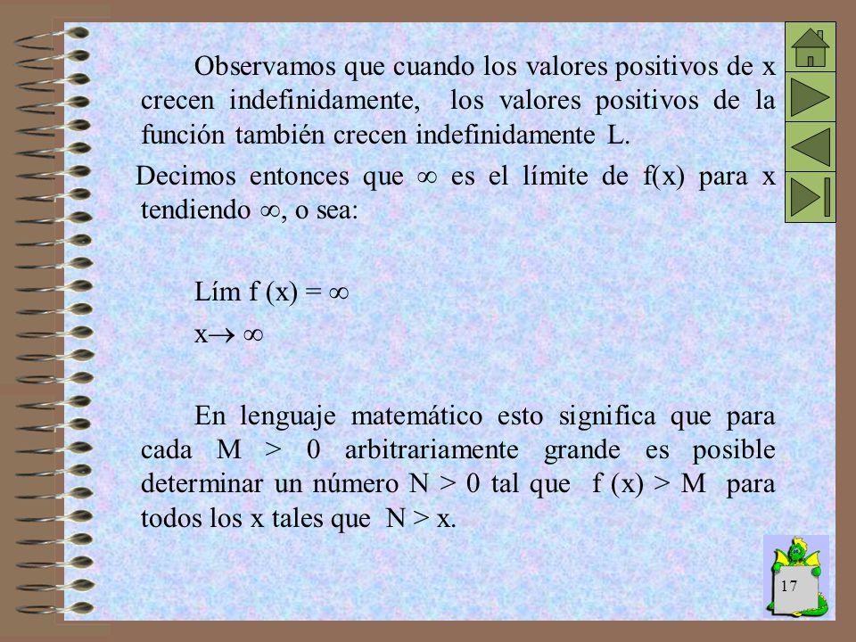 16 Límites infinitos para x tendiendo a infinito Sea una función y = f (x) cuyo gráfico es el de la figura. y y = f(x) x M N x f(x)