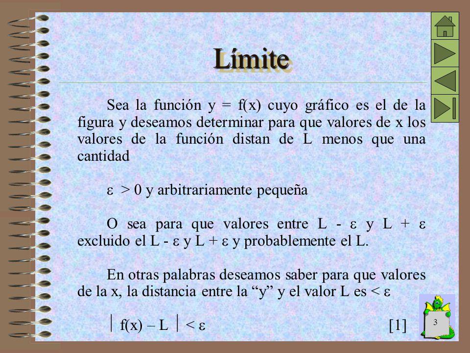 3 LímiteLímite Sea la función y = f(x) cuyo gráfico es el de la figura y deseamos determinar para que valores de x los valores de la función distan de L menos que una cantidad > 0 y arbitrariamente pequeña O sea para que valores entre L - y L + excluido el L - y L + y probablemente el L.