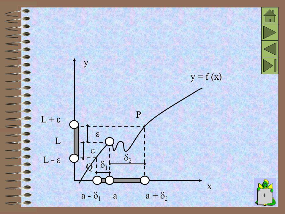 3 LímiteLímite Sea la función y = f(x) cuyo gráfico es el de la figura y deseamos determinar para que valores de x los valores de la función distan de