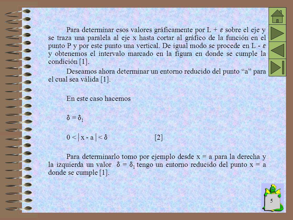 5 Para determinar esos valores gráficamente por L + sobre el eje y se traza una paralela al eje x hasta cortar al gráfico de la función en el punto P y por este punto una vertical.