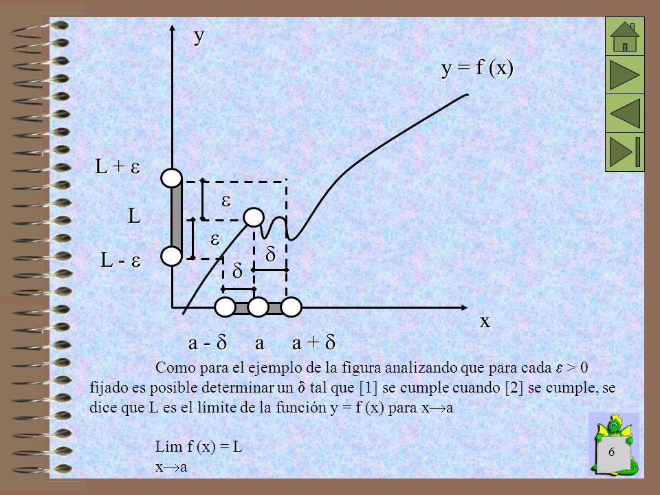 5 Para determinar esos valores gráficamente por L + sobre el eje y se traza una paralela al eje x hasta cortar al gráfico de la función en el punto P