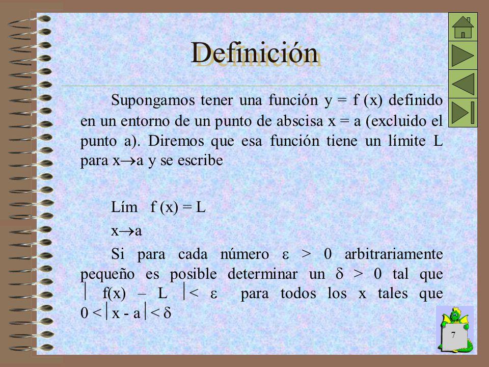 6 Como para el ejemplo de la figura analizando que para cada > 0 fijado es posible determinar un tal que [1] se cumple cuando [2] se cumple, se dice que L es el límite de la función y = f (x) para x a Lím f (x) = L x a y x L L + y = f (x) a - a a + a - a a + L -