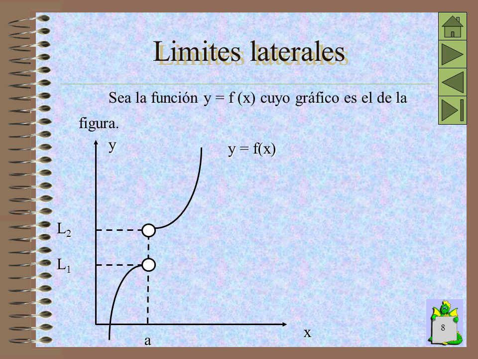 8 Limites laterales Sea la función y = f (x) cuyo gráfico es el de la figura. y = f(x) L2 a x y L1