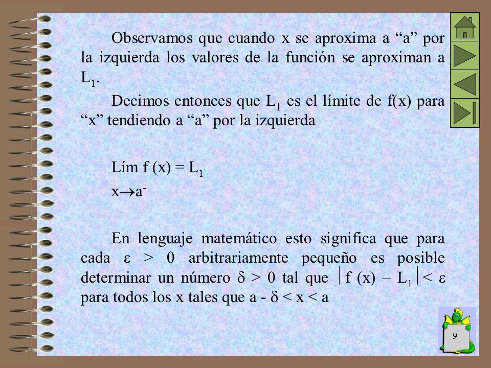 9 Observamos que cuando x se aproxima a a por la izquierda los valores de la función se aproximan a L 1.