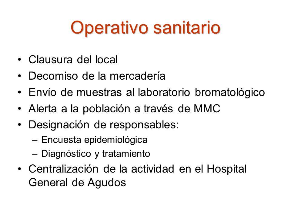 Operativo sanitario Clausura del local Decomiso de la mercadería Envío de muestras al laboratorio bromatológico Alerta a la población a través de MMC