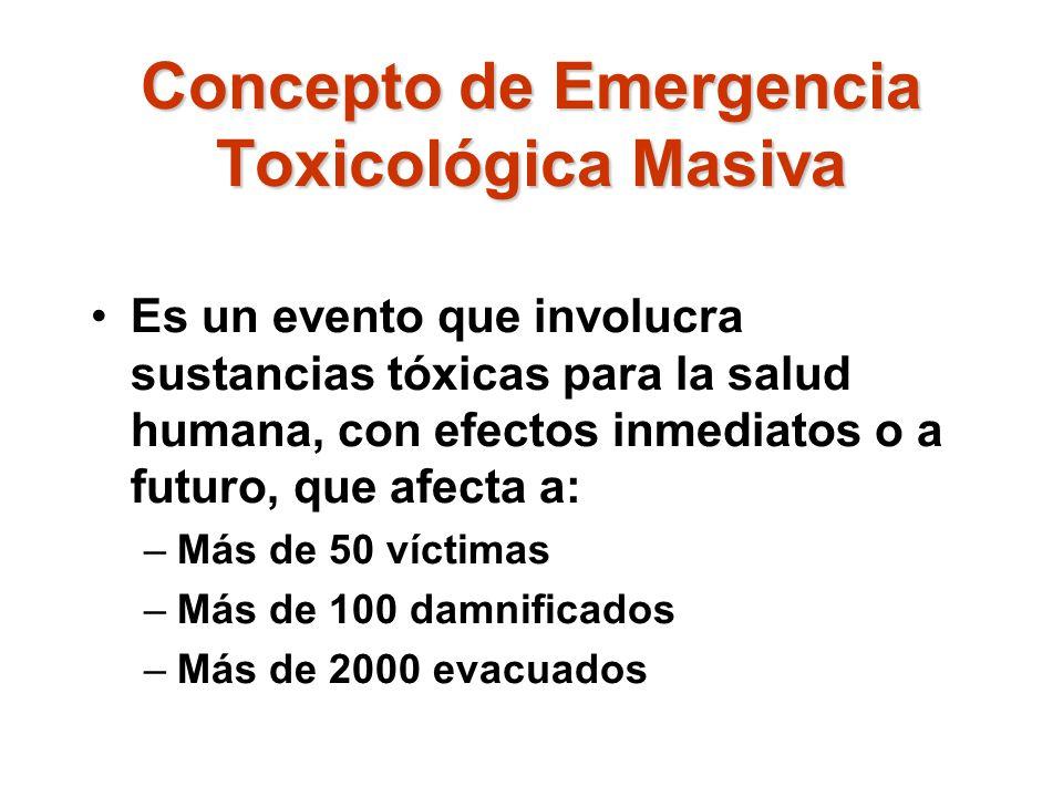 Concepto de Emergencia Toxicológica Masiva Es un evento que involucra sustancias tóxicas para la salud humana, con efectos inmediatos o a futuro, que
