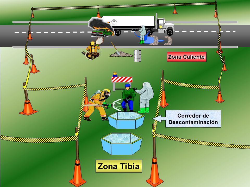 Zona Tibia Zona Caliente Corredor de Descontaminación