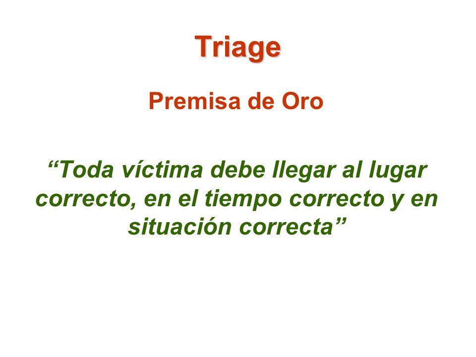 Triage Premisa de Oro Toda víctima debe llegar al lugar correcto, en el tiempo correcto y en situación correcta