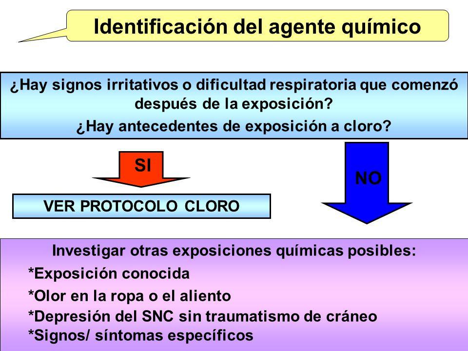 Identificación del agente químico ¿Hay signos irritativos o dificultad respiratoria que comenzó después de la exposición? ¿Hay antecedentes de exposic