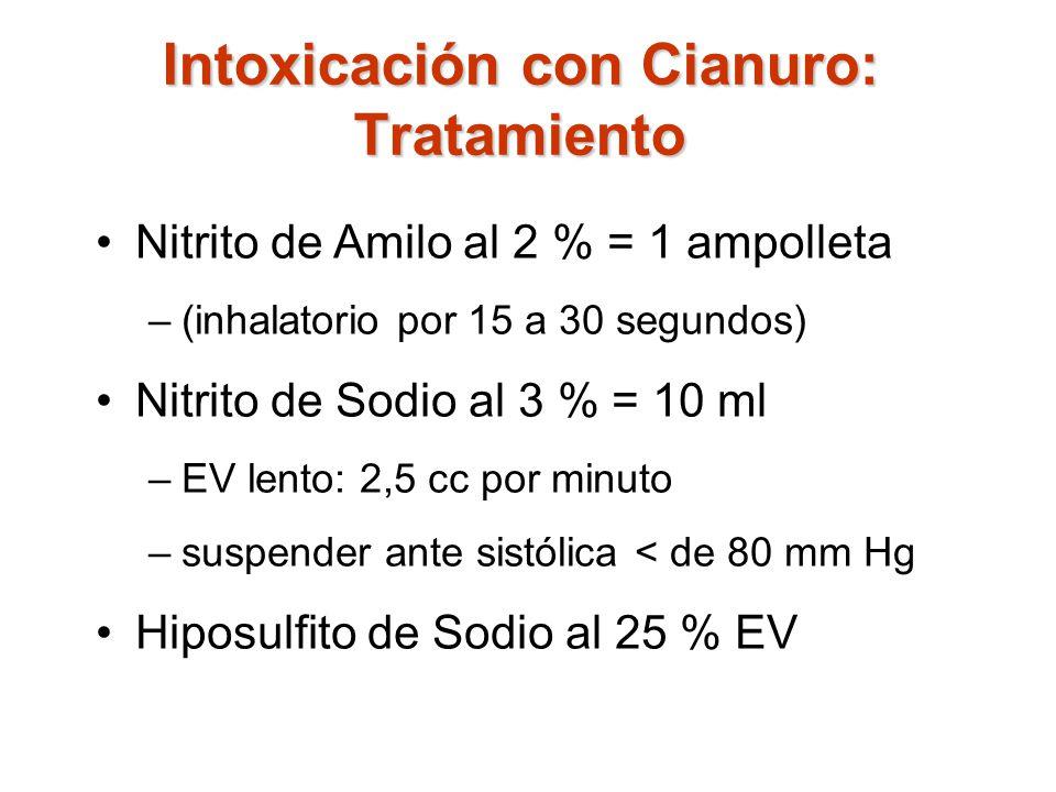 Intoxicación con Cianuro: Tratamiento Nitrito de Amilo al 2 % = 1 ampolleta –(inhalatorio por 15 a 30 segundos) Nitrito de Sodio al 3 % = 10 ml –EV le