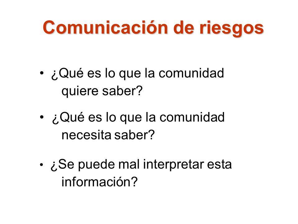Comunicación de riesgos ¿Qué es lo que la comunidad quiere saber? ¿Se puede mal interpretar esta información? ¿Qué es lo que la comunidad necesita sab