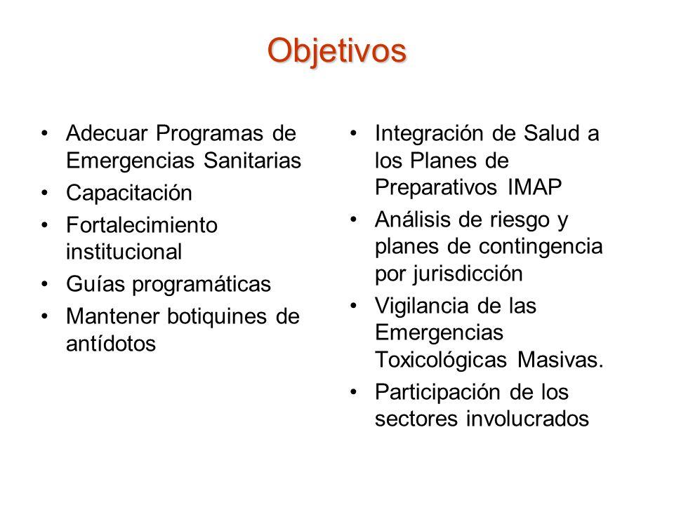 Objetivos Adecuar Programas de Emergencias Sanitarias Capacitación Fortalecimiento institucional Guías programáticas Mantener botiquines de antídotos