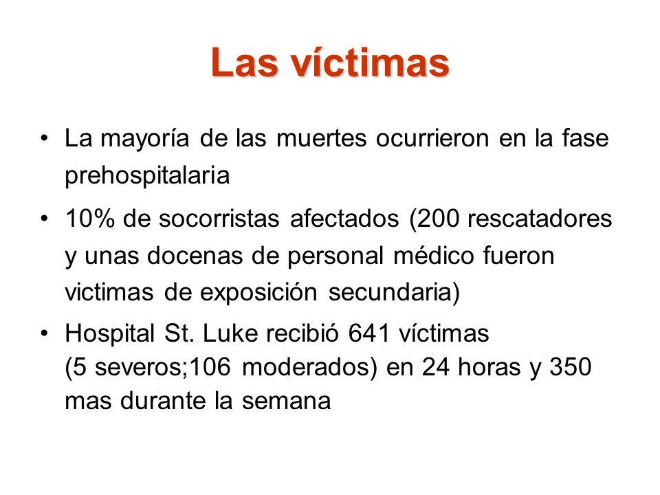 Las víctimas La mayoría de las muertes ocurrieron en la fase prehospitalaria 10% de socorristas afectados (200 rescatadores y unas docenas de personal