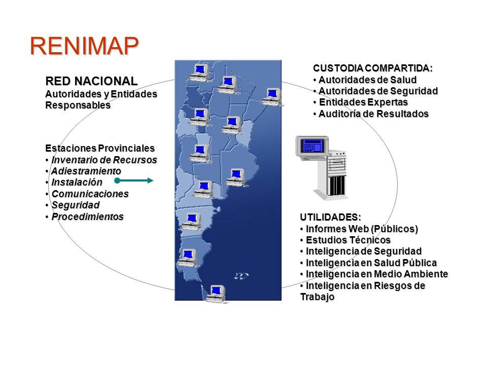 RENIMAP RED NACIONAL Autoridades y Entidades Responsables Estaciones Provinciales Inventario de Recursos Inventario de Recursos Adiestramiento Adiestr