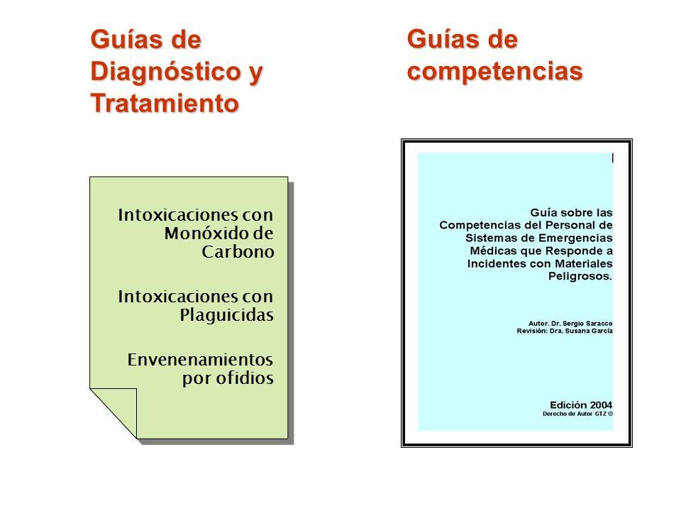 Guías de Diagnóstico y Tratamiento Intoxicaciones con Monóxido de Carbono Intoxicaciones con Plaguicidas Envenenamientos por ofidios Guías de competen