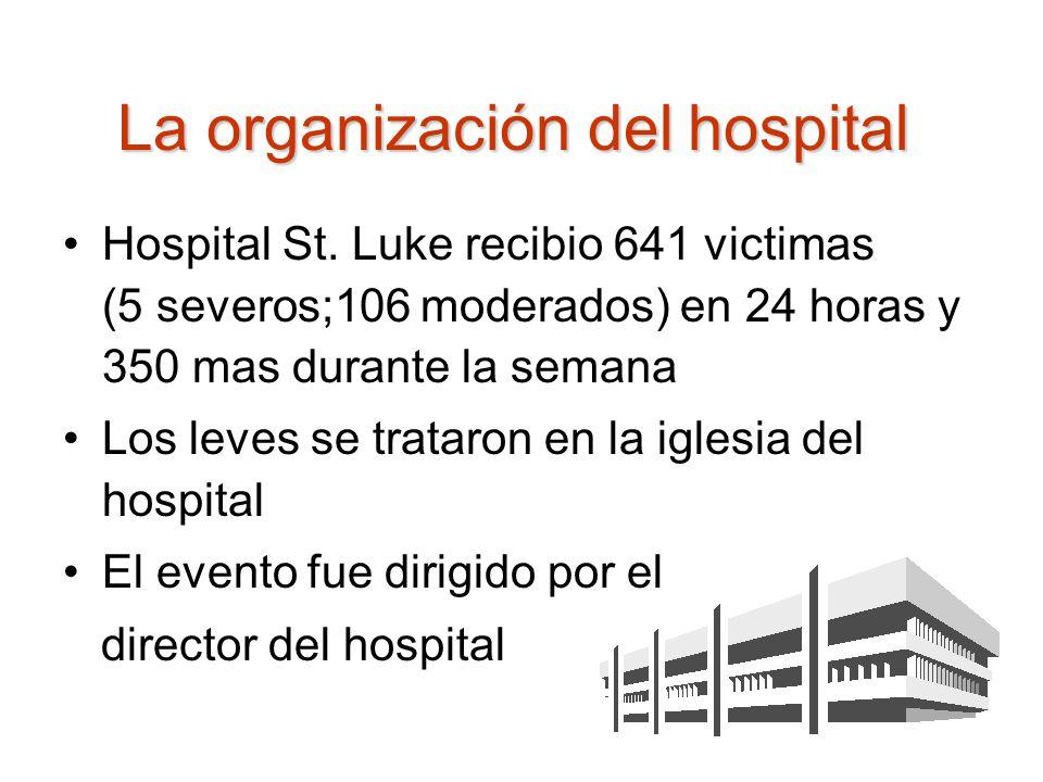 La organización del hospital Hospital St. Luke recibio 641 victimas (5 severos;106 moderados) en 24 horas y 350 mas durante la semana Los leves se tra