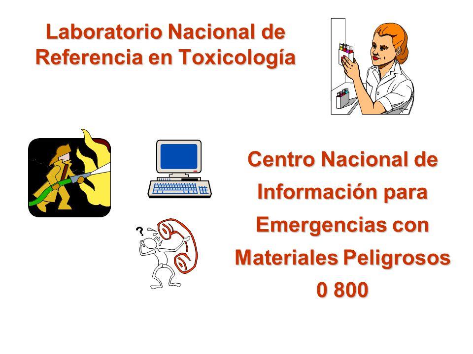 Laboratorio Nacional de Referencia en Toxicología Centro Nacional de Información para Emergencias con Materiales Peligrosos 0 800