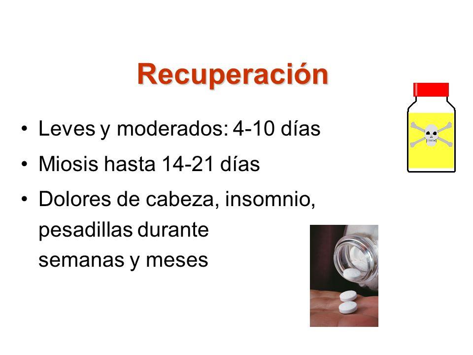 Recuperación Leves y moderados: 4-10 días Miosis hasta 14-21 días Dolores de cabeza, insomnio, pesadillas durante semanas y meses