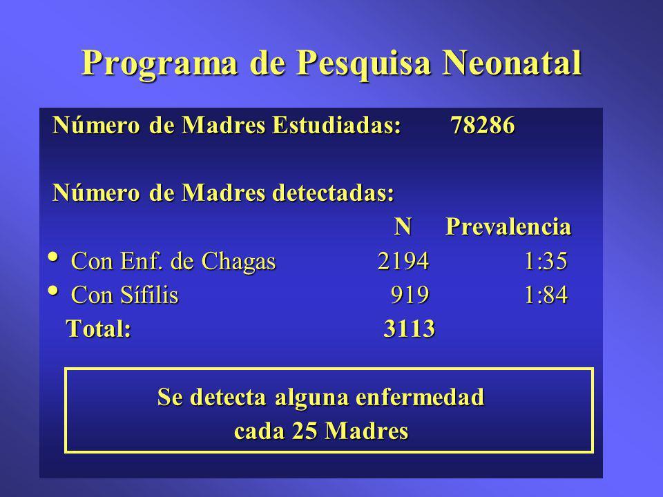Número de Madres Estudiadas: 78286 Número de Madres Estudiadas: 78286 Número de Madres detectadas: Número de Madres detectadas: N Prevalencia N Prevalencia Con Enf.